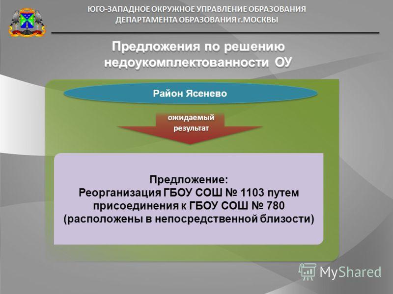 Предложения по решению недоукомплектованности ОУ Район Ясенево Предложение: Реорганизация ГБОУ СОШ 1103 путем присоединения к ГБОУ СОШ 780 (расположены в непосредственной близости) ожидаемый результат ожидаемый результат
