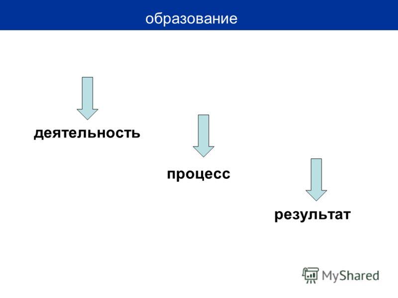 деятельность процесс результат образование