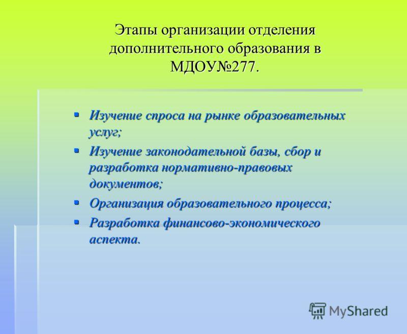 Красноярск 2010