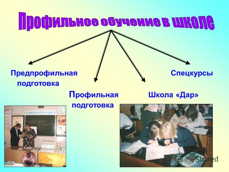 Предпрофильная Спецкурсы подготовка П рофильная Школа «Дар» подготовка