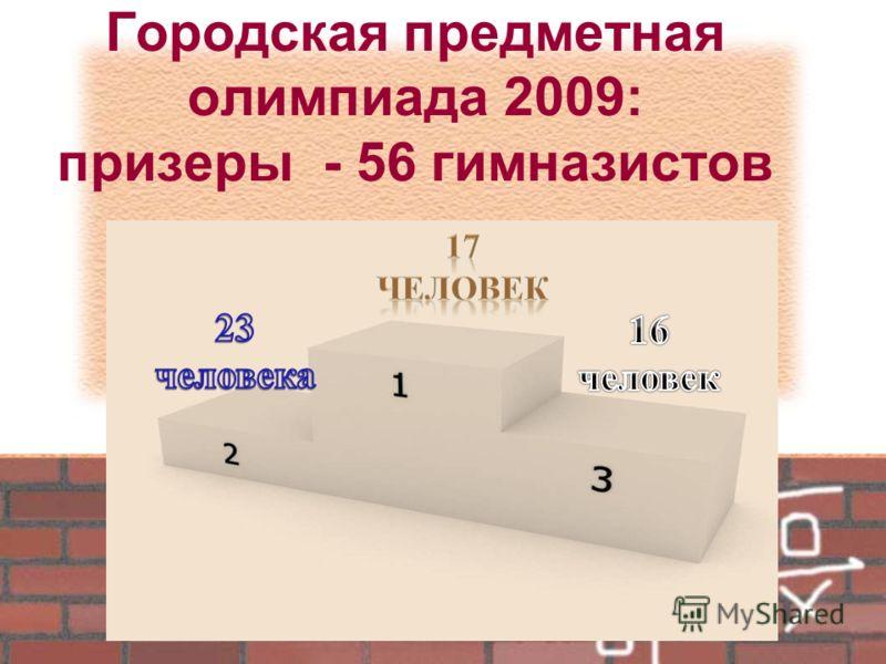 Городская предметная олимпиада 2009: призеры - 56 гимназистов