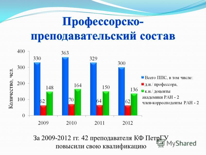 За 2009-2012 гг. 42 преподавателя КФ ПетрГУ повысили свою квалификацию