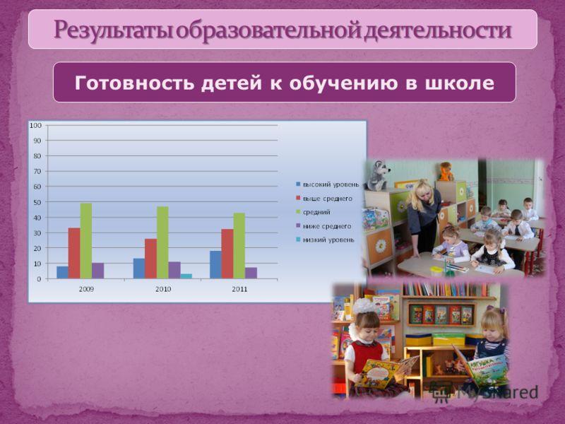 Готовность детей к обучению в школе