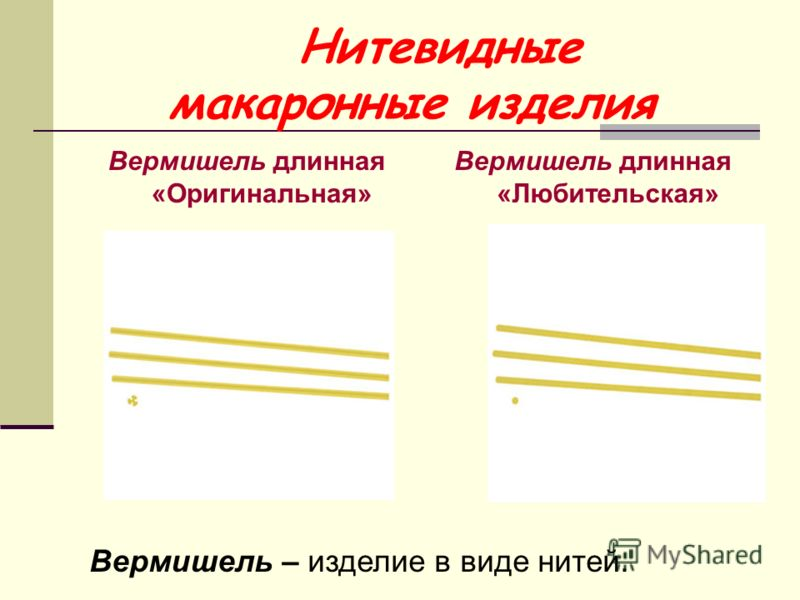 Нитевидные макаронные изделия Вермишель длинная «Оригинальная» Вермишель длинная «Любительская» Вермишель – изделие в виде нитей.
