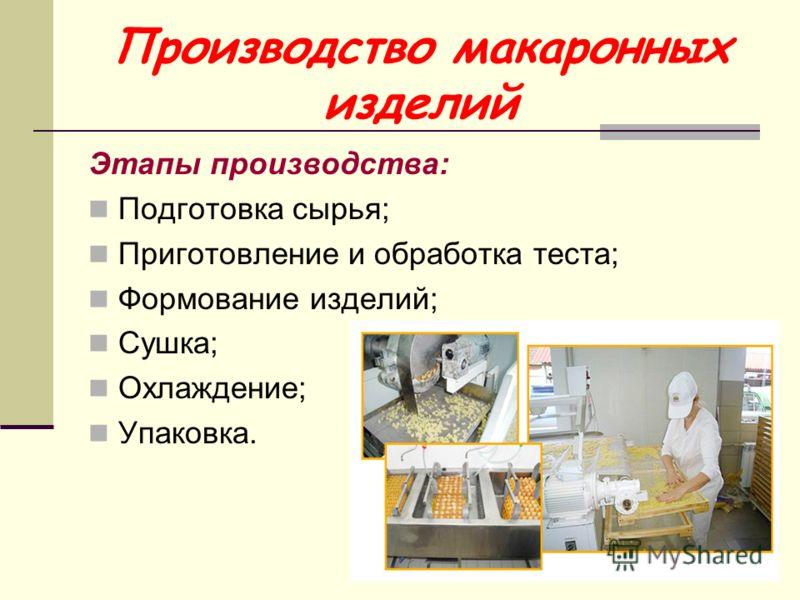 Производство макаронных изделий Этапы производства: Подготовка сырья; Приготовление и обработка теста; Формование изделий; Сушка; Охлаждение; Упаковка.