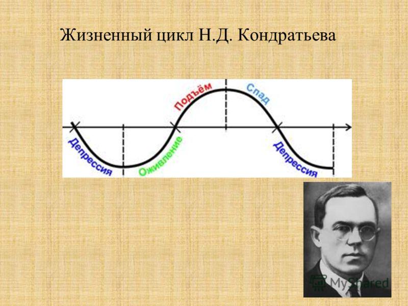 Жизненный цикл Н.Д. Кондратьева