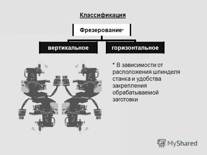 Классификация Фрезерование* вертикальноегоризонтальное * В зависимости от расположения шпинделя станка и удобства закрепления обрабатываемой заготовки