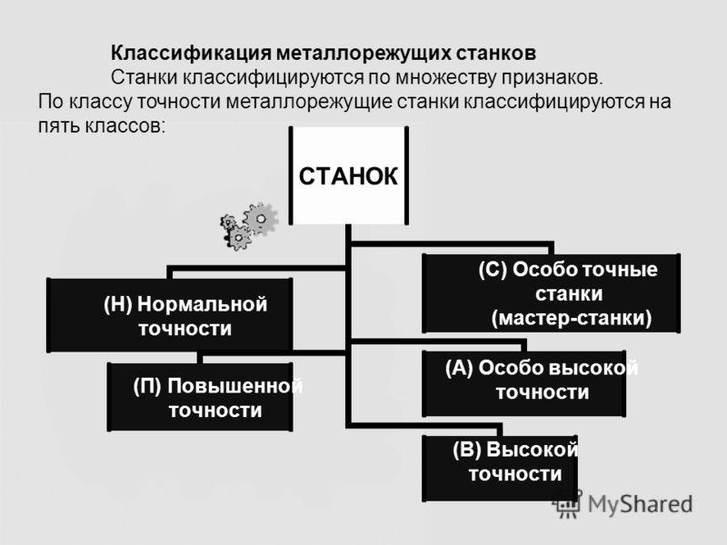 Классификация металлорежущих станков Станки классифицируются по множеству признаков. По классу точности металлорежущие станки классифицируются на пять классов: