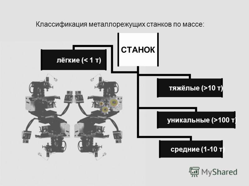Классификация металлорежущих станков по массе: СТАНОК лёгкие (< 1 т) средние (1- 10 т) уникальные (>100 т) тяжёлые (>10 т)