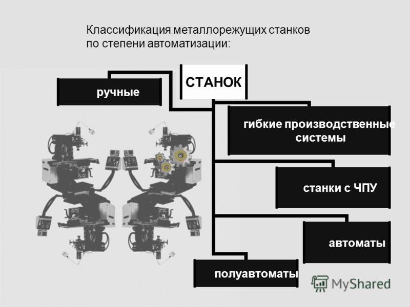 Классификация металлорежущих станков по степени автоматизации: СТАНОК ручные полуавтоматы автоматыстанки с ЧПУ гибкие производственные системы