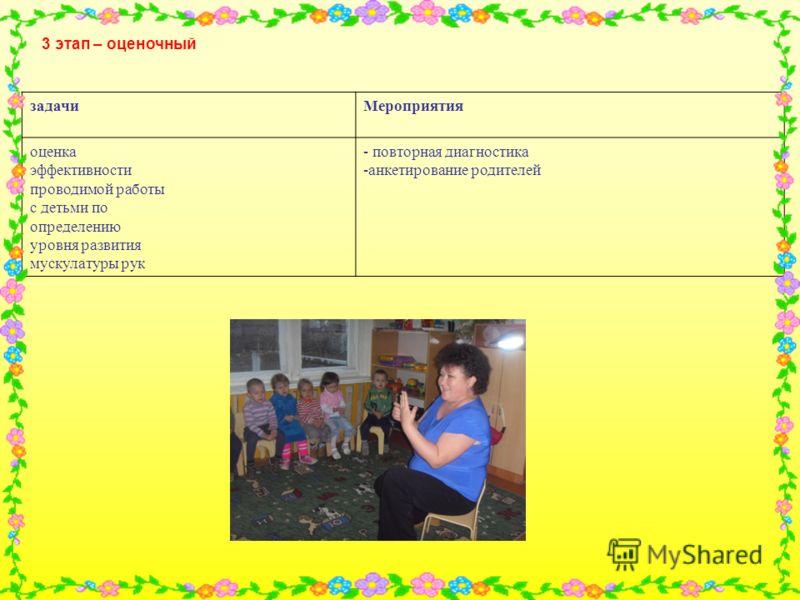 3 этап – оценочный задачиМероприятия оценка эффективности проводимой работы с детьми по определению уровня развития мускулатуры рук - повторная диагностика -анкетирование родителей