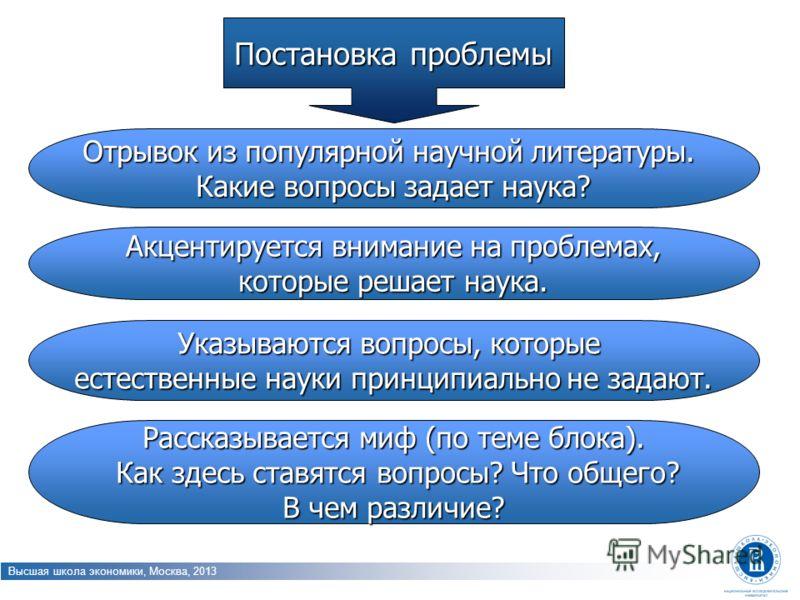 Высшая школа экономики, Москва, 2013 Отрывок из популярной научной литературы. Какие вопросы задает наука? Постановка проблемы Акцентируется внимание на проблемах, которые решает наука. которые решает наука. Указываются вопросы, которые естественные