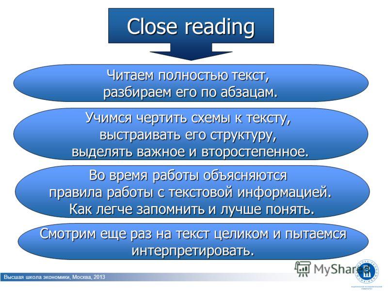 Читаем полностью текст, разбираем его по абзацам. Close reading Учимся чертить схемы к тексту, выстраивать его структуру, выделять важное и второстепенное. Во время работы объясняются правила работы с текстовой информацией. Как легче запомнить и лучш
