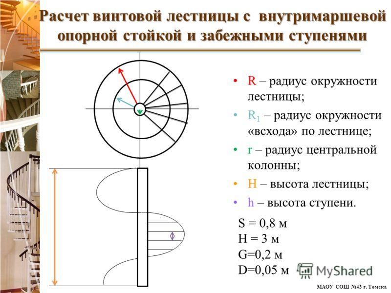 МАОУ СОШ 43 г. Томска R – радиус окружности лестницы; R 1 – радиус окружности «всхода» по лестнице; r – радиус центральной колонны; H – высота лестницы; h – высота ступени. Расчет винтовой лестницы с внутримаршевой опорной стойкой и забежными ступеня