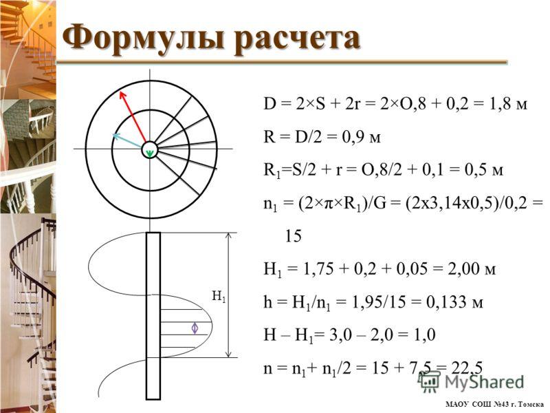 МАОУ СОШ 43 г. Томска D = 2×S + 2r = 2×O,8 + 0,2 = 1,8 м R = D/2 = 0,9 м R 1 =S/2 + r = O,8/2 + 0,1 = 0,5 м n 1 = (2×π×R 1 )/G = (2x3,14x0,5)/0,2 = 15 Н 1 = 1,75 + 0,2 + 0,05 = 2,00 м h = Н 1 /n 1 = 1,95/15 = 0,133 м H – H 1 = 3,0 – 2,0 = 1,0 n = n 1