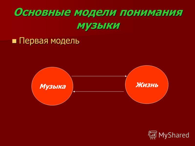 Основные модели понимания музыки Первая модель Первая модель Музыка Жизнь