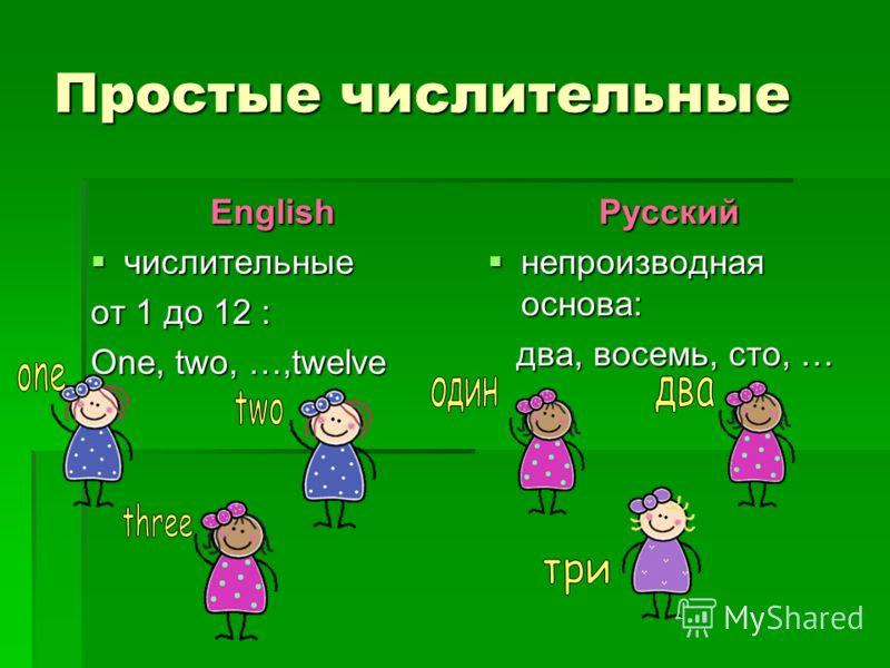 Принципы образования количественных числительных в русском и английском языках простые простые производные производные составные составные По составу имена числительные делятся на: