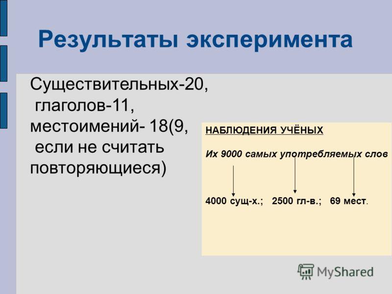 Результаты эксперимента Существительных-20, глаголов-11, местоимений- 18(9, если не считать повторяющиеся) НАБЛЮДЕНИЯ УЧЁНЫХ Их 9000 самых употребляемых слов 4000 сущ-х.; 2500 гл-в.; 69 мест.