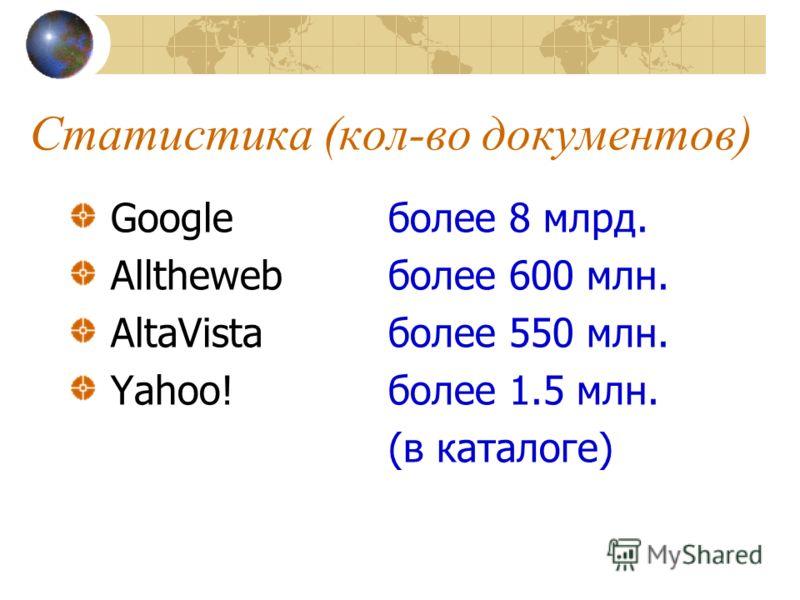Статистика (кол-во документов) Google более 8 млрд. Allthewebболее 600 млн. AltaVistaболее 550 млн. Yahoo! более 1.5 млн. (в каталоге)