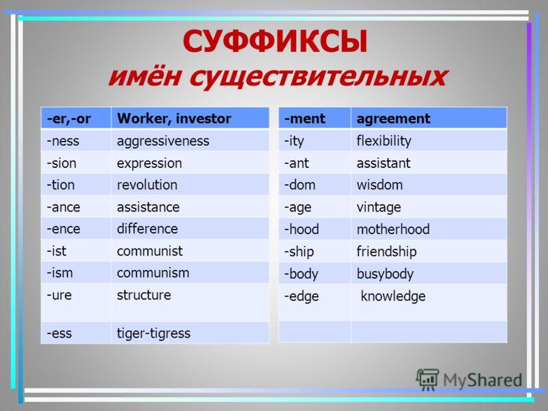 СУФФИКСЫ имён существительных -er,-orWorker, investor -nessaggressiveness -sionexpression -tionrevolution -anceassistance -encedifference -istcommunist -ismcommunism -urestructure -esstiger-tigress -mentagreement -ityflexibility -antassistant -domwis