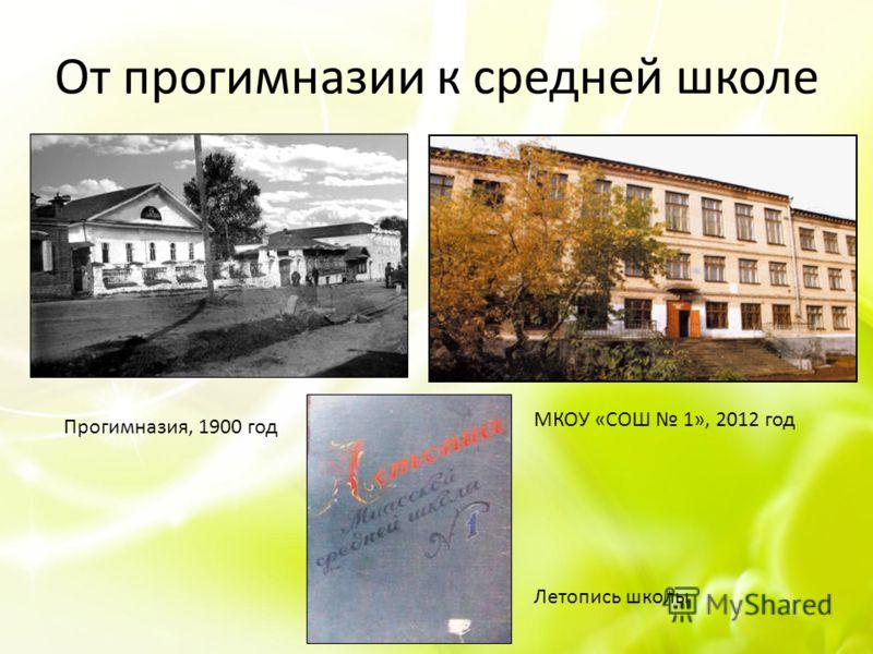От прогимназии к средней школе Прогимназия, 1900 год МКОУ «СОШ 1», 2012 год Летопись школы