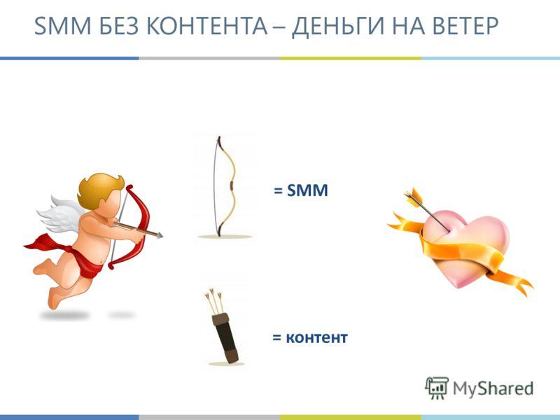 SMM БЕЗ КОНТЕНТА – ДЕНЬГИ НА ВЕТЕР = SMM = контент