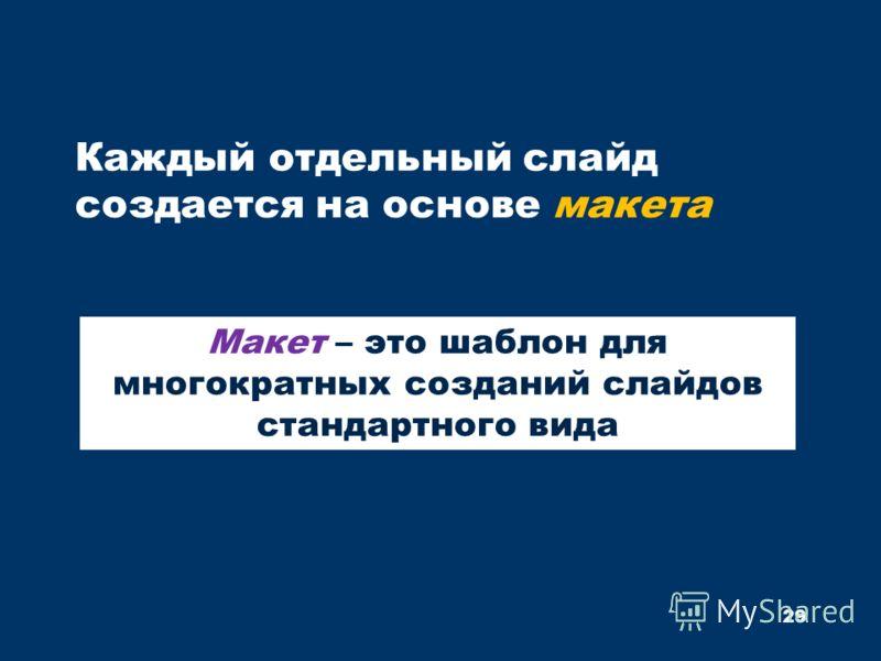 Макет – это шаблон для многократных созданий слайдов стандартного вида Каждый отдельный слайд создается на основе макета 29