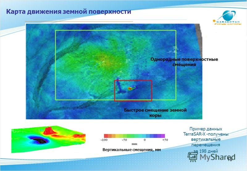 Карта движения земной поверхности Пример данных TerraSAR-X -получены вертикальные перемещения за 198 дней Однородные поверхностные смещения Быстрое смещение земной коры Вертикальные смещения, мм 15
