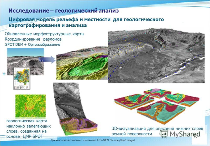 Исследование – геологический анализ Цифровая модель рельефа и местности для геологического картографирования и анализа 3D-визуализация для описания нижних слоев земной поверхности Обновленные морфоструктурные карты Координирование разломов + SPOT DEM