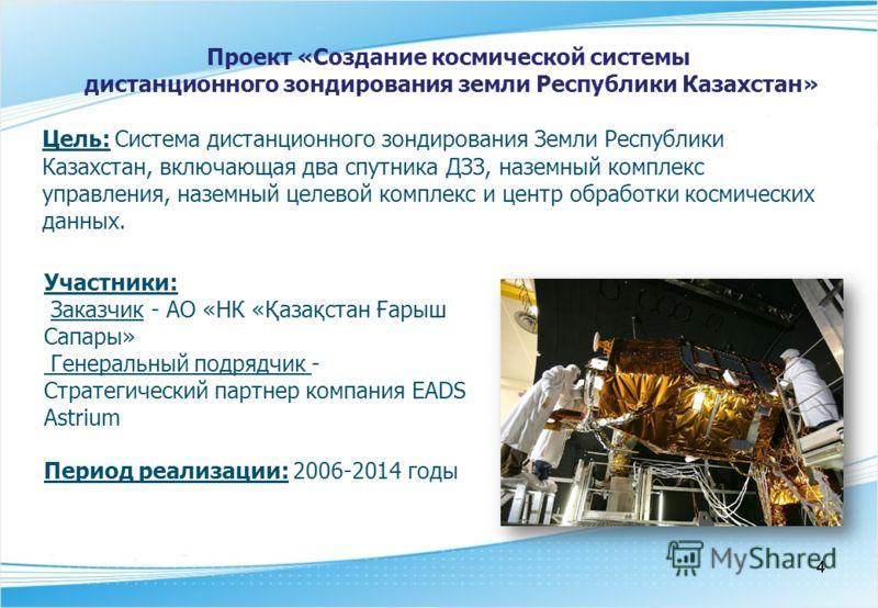 44 Проект «Создание космической системы дистанционного зондирования земли Республики Казахстан» Цель: Система дистанционного зондирования Земли Республики Казахстан, включающая два спутника ДЗЗ, наземный комплекс управления, наземный целевой комплекс