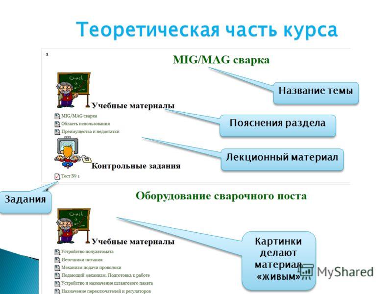 Теоретическая часть курса Лекционный материал Название темы Задания Картинки делают материал «живым» Пояснения раздела
