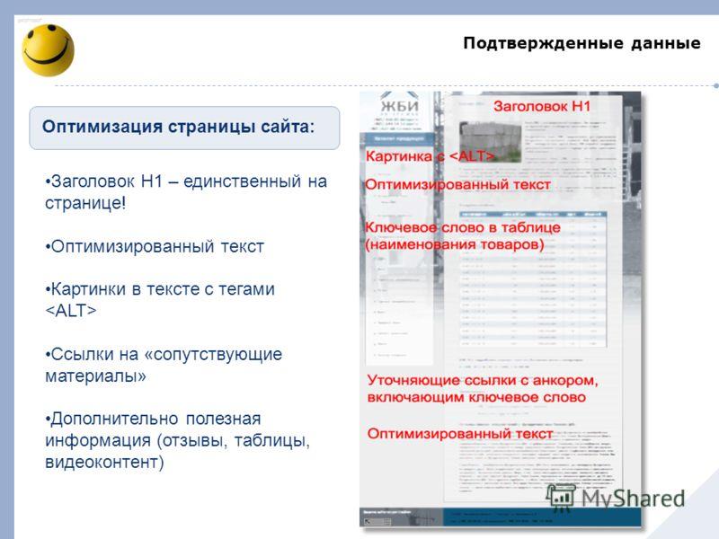 Подтвержденные данные Оптимизация страницы сайта: Заголовок H1 – единственный на странице! Оптимизированный текст Картинки в тексте с тегами Ссылки на «сопутствующие материалы» Дополнительно полезная информация (отзывы, таблицы, видеоконтент)