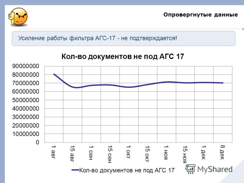 Опровергнутые данные Усиление работы фильтра АГС-17 - не подтверждается!