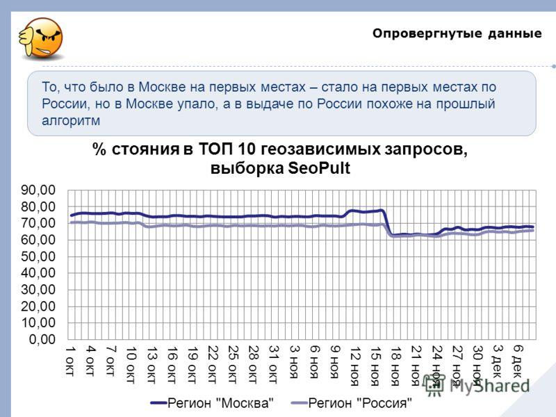 Опровергнутые данные То, что было в Москве на первых местах – стало на первых местах по России, но в Москве упало, а в выдаче по России похоже на прошлый алгоритм