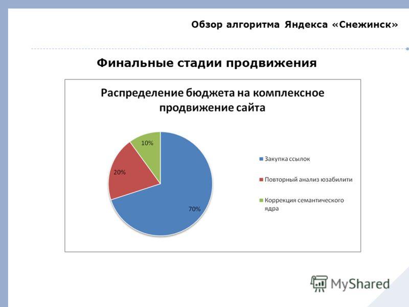 Обзор алгоритма Яндекса «Снежинск» Финальные стадии продвижения