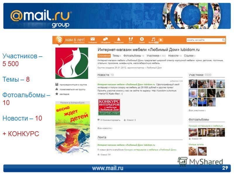 www.mail.ru 29 Участников – 5 500 Темы – 8 Фотоальбомы – 10 Новости – 10 + КОНКУРС