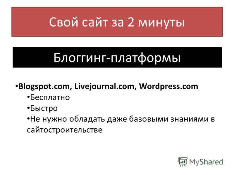 Свой сайт за 2 минуты Блоггинг-платформы Blogspot.com, Livejournal.com, Wordpress.com Бесплатно Быстро Не нужно обладать даже базовыми знаниями в сайтостроительстве