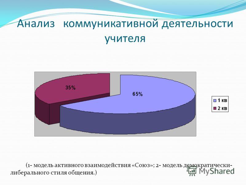 Анализ коммуникативной деятельности учителя (1- модель активного взаимодействия «Союз»; 2- модель демократически- либерального стиля общения.)