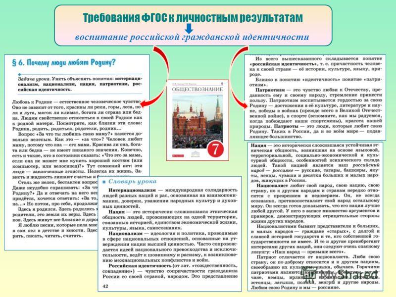 Требования ФГОС к личностным результатам воспитание российской гражданской идентичности