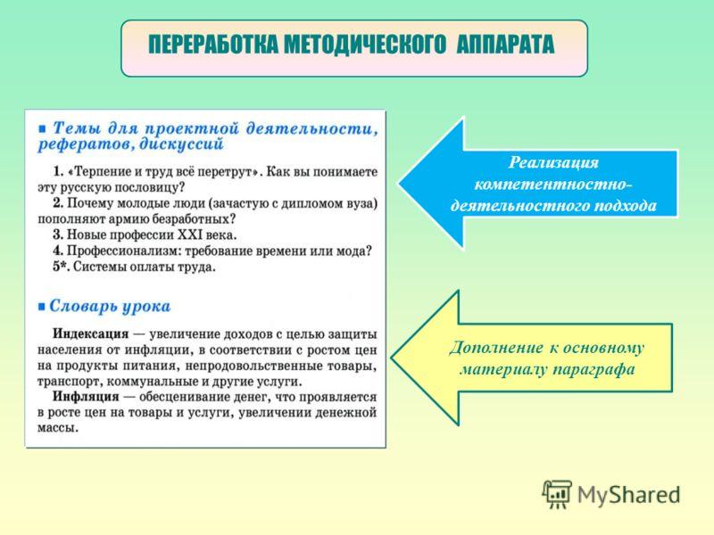 Реализация компетентностно- деятельностного подхода Дополнение к основному материалу параграфа ПЕРЕРАБОТКА МЕТОДИЧЕСКОГО АППАРАТА