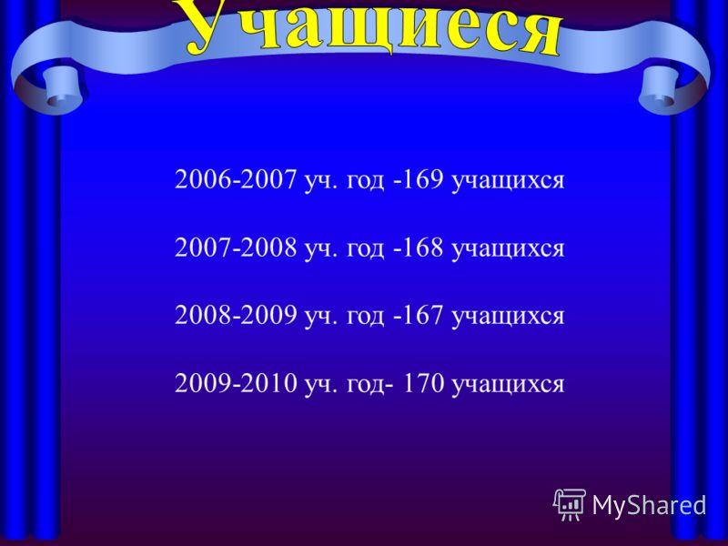2006-2007 уч. год -169 учащихся 2007-2008 уч. год -168 учащихся 2008-2009 уч. год -167 учащихся 2009-2010 уч. год- 170 учащихся