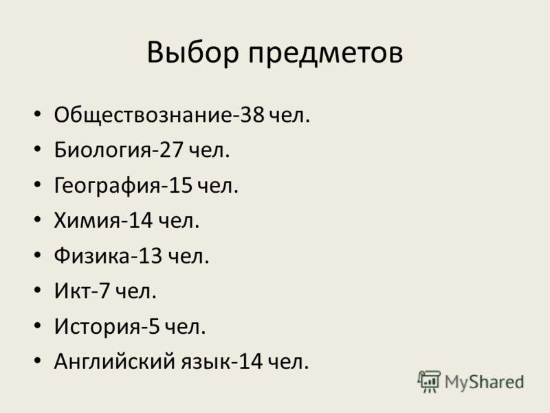 Выбор предметов Обществознание-38 чел. Биология-27 чел. География-15 чел. Химия-14 чел. Физика-13 чел. Икт-7 чел. История-5 чел. Английский язык-14 чел.
