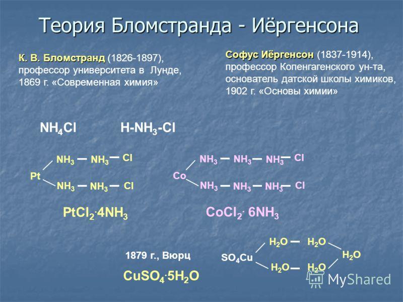 Теория Бломстранда - Иёргенсона К. В. Бломстранд К. В. Бломстранд (1826-1897), профессор университета в Лунде, 1869 г. «Современная химия» NH 4 ClH-NH 3 -Cl Pt NH 3 Cl PtCl 2. 4NH 3 Co NH 3 Cl CoCl 2. 6NH 3 NH 3 1879 г., Вюрц SO 4 Cu H2OH2O H2OH2O H2
