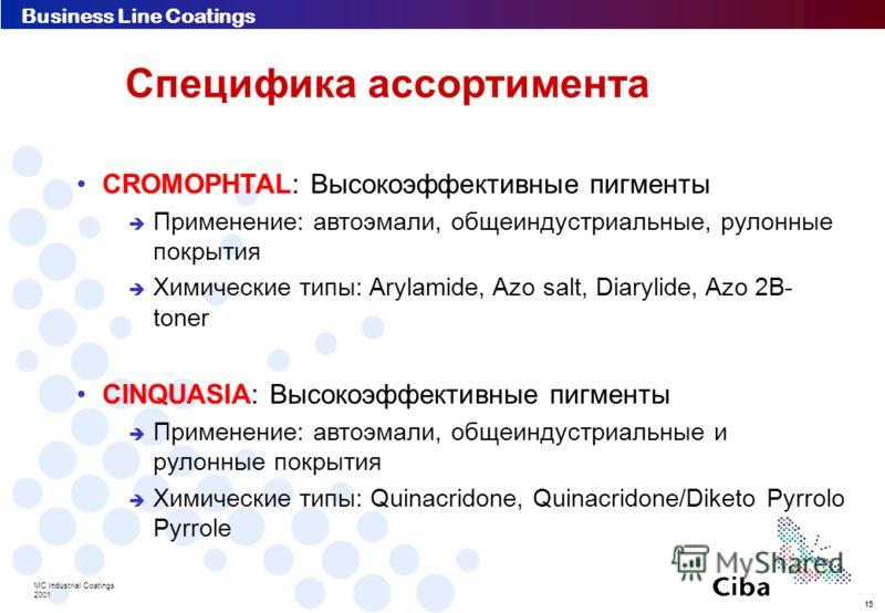 MC Industrial Coatings 2001 14 Business Line Coatings IRGALITE: Классические пигменты Применение: индустриальные, декоративные и выборочно для автомобильных покрытий Химические типы: Petal, Arylamide, Azo 2B-toner IRGAZIN: Высокоэффективные пигменты