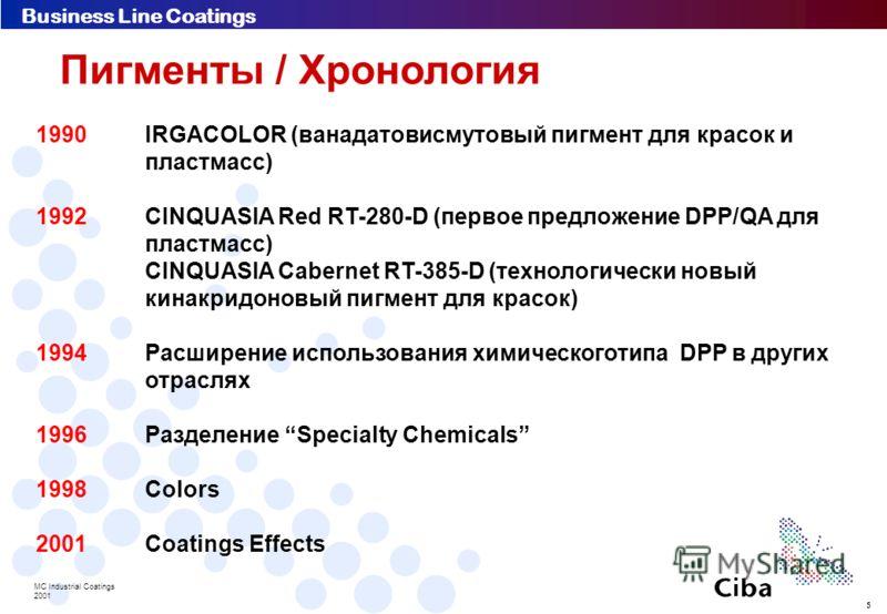 MC Industrial Coatings 2001 4 Business Line Coatings 1948 1954 1955 1964 1984 1986 1989 Пигменты / Хронология IRGALITE (классические пигменты; azo и phthalocyanine) CROMOPHTAL (первый пигмент diazo condensation) MICROLITH (разработка пигментных препа