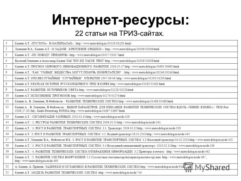 Интернет-ресурсы: 22 статьи на ТРИЗ-сайтах. 1 Кынин А.Т. «ПУСТОТА» В МАТЕРИАЛАХ». http://www.metodolog.ru/00129/00129. html / 2 Леняшин В.А., Кынин А.Т. «О ЗАДАЧЕ «КРЕПЛЕНИЕ КРЫШКИ»» http://www.metodolog.ru/00166/00166.html 3 Кынин А.Т. «ПО ПОВОДУ ПР