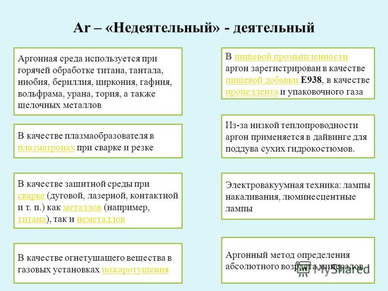 Ar – «Недеятельный» - деятельный Электровакуумная техника: лампы накаливания, люминесцентные лампы Аргонный метод определения абсолютного возраста минералов Аргонная среда используется при горячей обработке титана, тантала, ниобия, бериллия, циркония