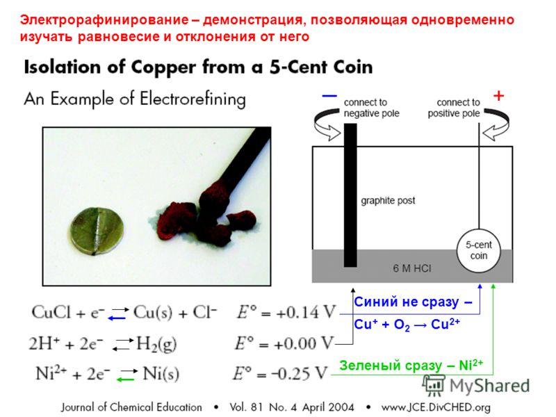 Электрорафинирование – демонстрация, позволяющая одновременно изучать равновесие и отклонения от него Зеленый cразу – Ni 2+ Синий не сразу – Сu + + O 2 Cu 2+ +