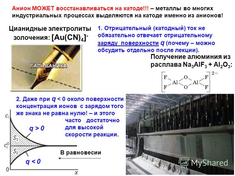 Анион МОЖЕТ восстанавливаться на катоде!!! – металлы во многих индустриальных процессах выделяются на катоде именно из анионов! Цианидные электролиты золочения: [Au(CN) 4 ] - Получение алюминия из pасплава Na 3 AlF 3 + Al 2 O 3 : 2. Даже при q < 0 ок