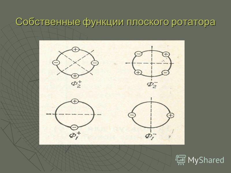 Собственные функции плоского ротатора